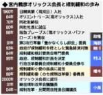 miyauchi.jpg