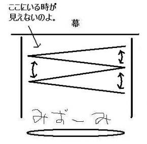laketravelator.jpg