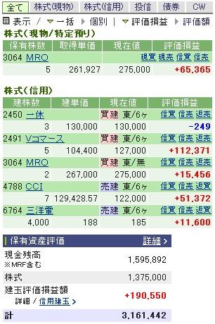 2007-02-26の株売買状況です。