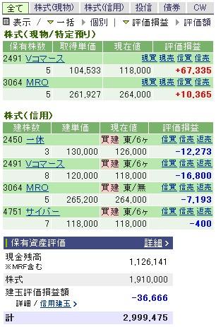 2007-02-27の株売買状況です。