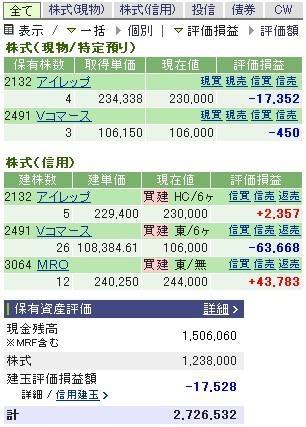 2007-03-01の株売買状況です。