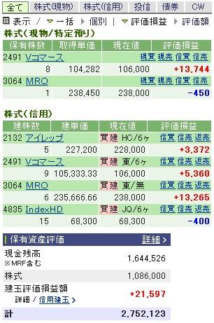 2007-03-02の株売買状況です。
