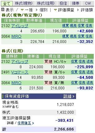 2007-03-05の株売買状況です。