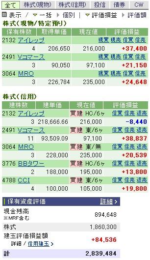 2007-03-06の株売買状況です。
