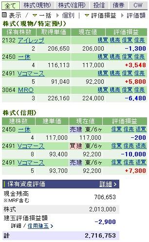 2007-03-07の株売買状況です。