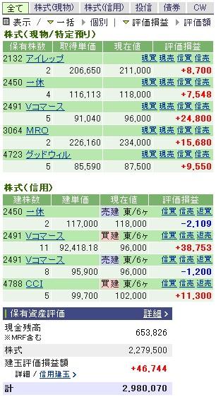 2007-03-08の株売買状況です。