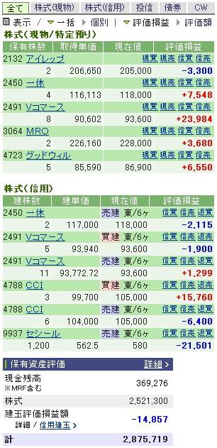 2007-03-09の株売買状況です。