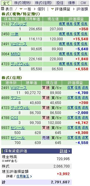 2007-03-12の株売買状況です。