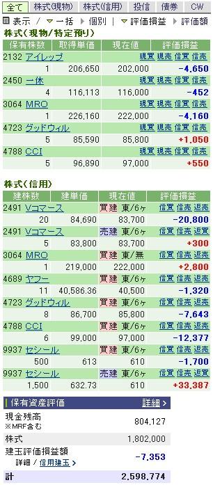 2007-03-13の株売買状況です。