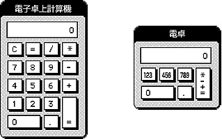 電子卓上計算機と電卓