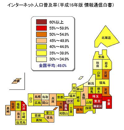 2004年インターネット人口