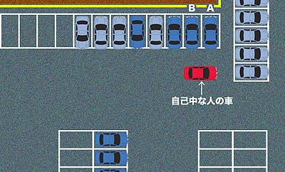迷惑な車の図