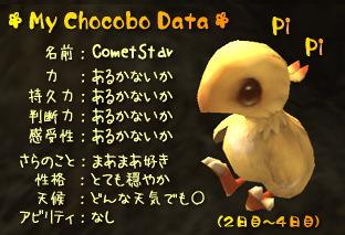 チョコボデータ