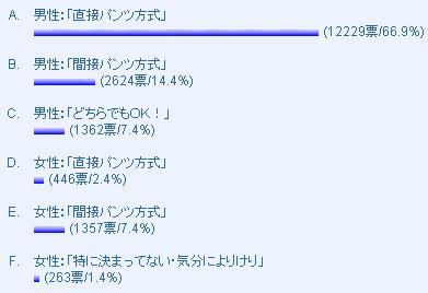 josikousei_norikata_kekka_111803.jpg