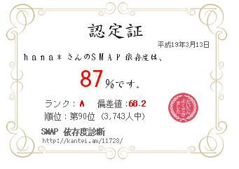 SMAP依存症診断 認定証