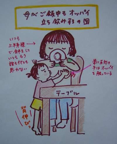 2005.8 パイパイ立ち飲みの図