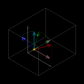 幾何学的な変換3