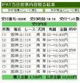 12月23日 阪神最終レース